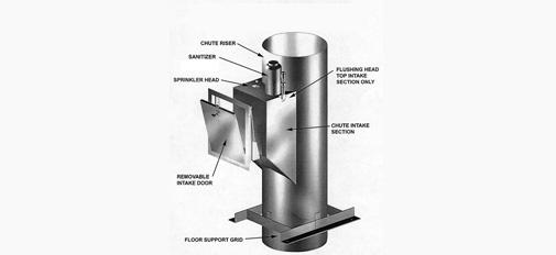 Trash Chute Intake Layout : Garbage disposal chute linen